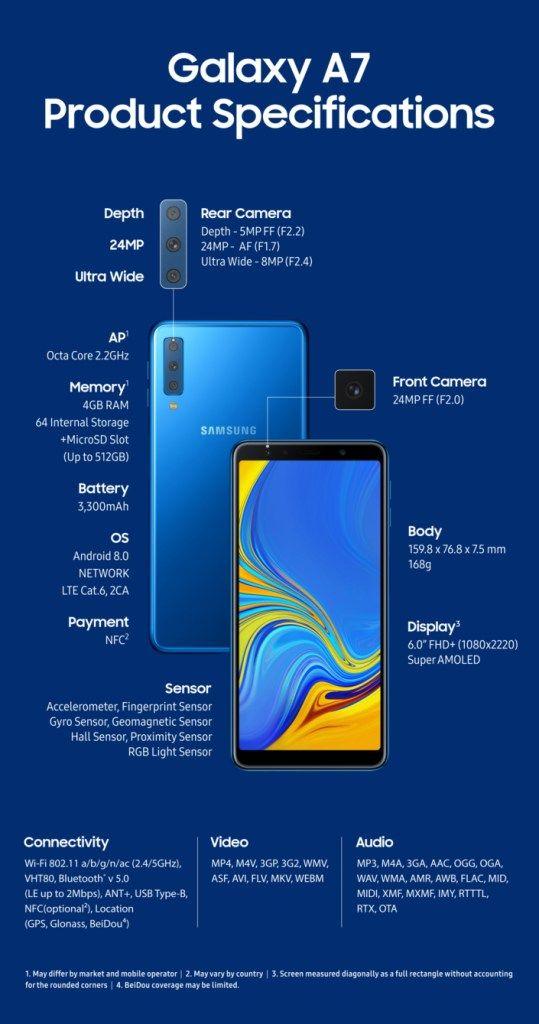 Анонс Samsung Galaxy A7 (2018): тройная камера и дактилоскопический датчик на боку – фото 2