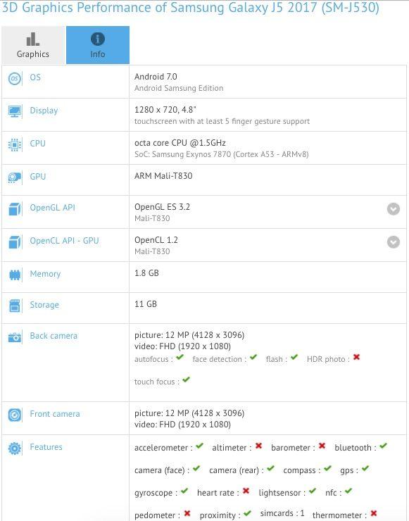Samsung Galaxy J5 (2017) с процессором Exynos 7870 и Android 7.0 Nougat засветился в бенчмарках – фото 3