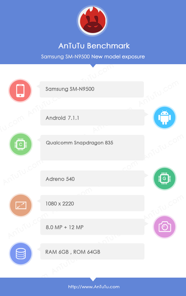 Samsung Galaxy Note 8 замечен в AnTuTu – фото 1