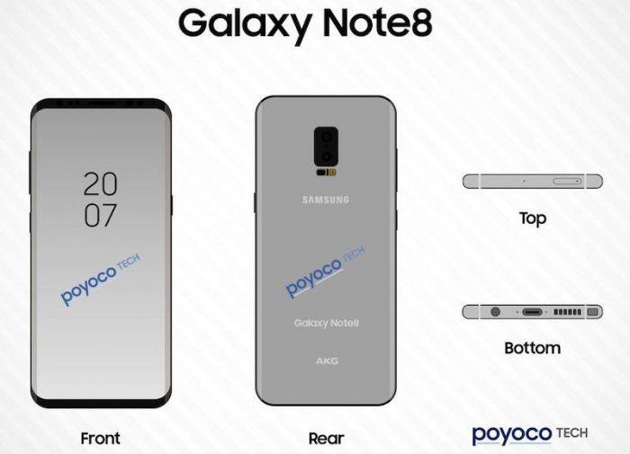 Samsung Galaxy Note 8: изображения подтверждают дизайн Galaxy S8 – фото 1