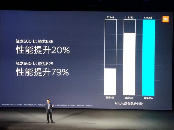 Анонс Xiaomi Mi 6X (Mi A2): яркое решение с продвинутыми камерами – фото 2
