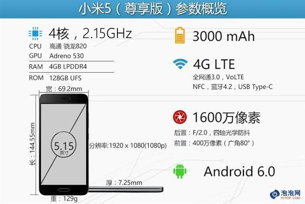 Xiaomi Mi5: тест быстрой зарядки и автономности работы – фото 2