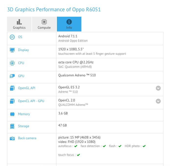 Oppo готовит смартфон на Snapdragon 660 – фото 2