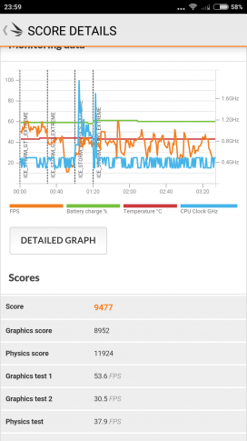 xaomi_redmi_note_2_benchmark