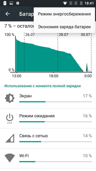 OnePlus 3 battery test