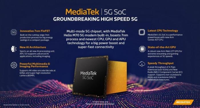 MediaTek 5G SoC: мобильная платформа для 5G-флагманов нового поколения – фото 2
