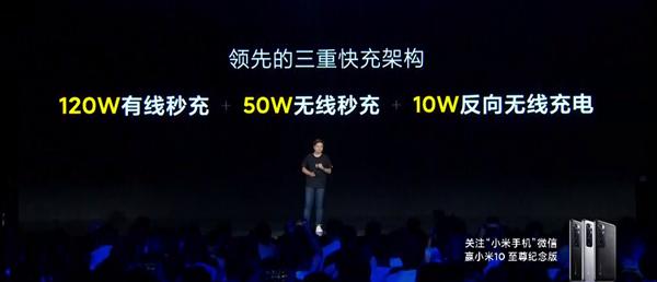 Анонс Xiaomi Mi 10 Ultra: лучшая камер, рекордный зум и самая быстрая зарядка – фото 1