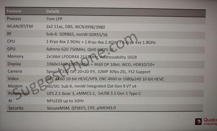 Полные технические характеристики будущего Snapdragon 735 – фото 1