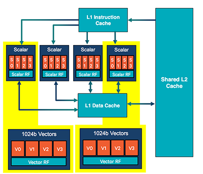 Kirin 970 быстрее Snapdragon 845 и все благодаря искусственному интеллекту – фото 3