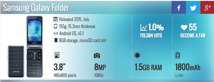 Samsung Galaxy Folder 2 – смартфон-раскладушка сертифицирован в TENAA – фото 2