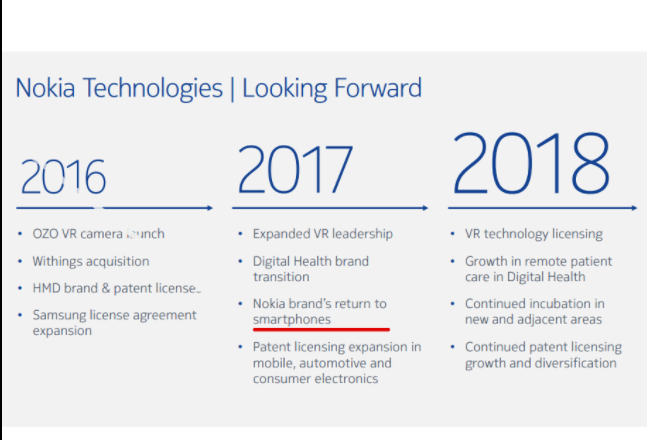 Nokia начнет возрождение бренда и представит смартфоны в 2017 году – фото 2