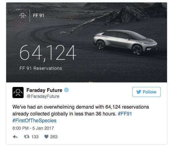 Faraday Future FF91 собрал почти 65 тысяч предзаказов меньше чем за 36 часов – фото 1