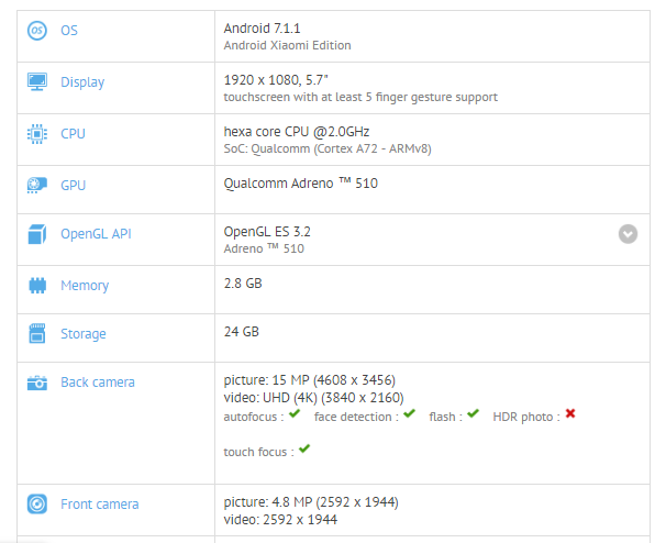 Xiaomi Redmi Note 3 Pro получит апдейт до Android 7.1.1 Nougat? – фото 1