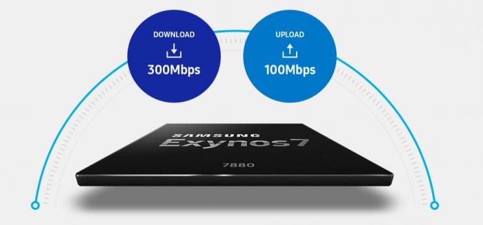 Samsung представила 14-нм чип Exynos 7880 – фото 2