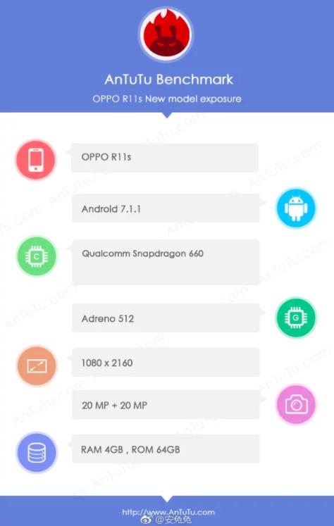 Oppo R11S: дата анонса и характеристики – фото 4