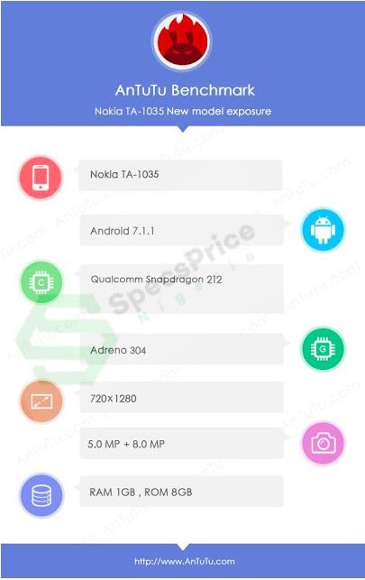 Nokia 2 замечен в базе данных AnTuTu – фото 1