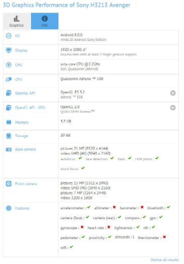 Sony готовит смартфон Xperia H3213 Avenger с двойной камерой – фото 1