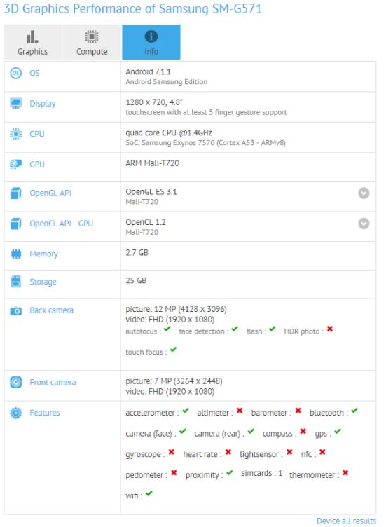 Samsung Galaxy J5 Prime (2017) дал о себе знать в бенчмарке – фото 1