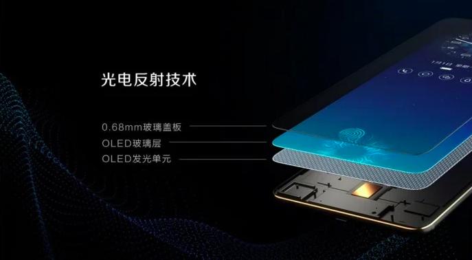 Vivo X20 Plus UD — первый смартфон со сканером отпечатков встроенным в дисплей представлен – фото 7