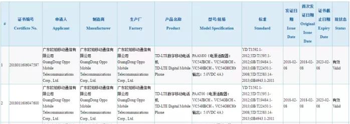 Oppo R13 и Oppo R13 Plus должны первыми получить новейшую субфлагманскую платформу Qualcomm – фото 1