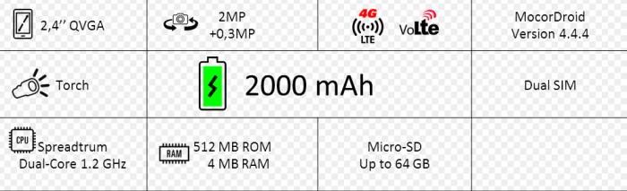 Energizer Energy E240S для тех, кто ищет выносливую звонилку с фронтальной камерой и поддержкой 4G – фото 3