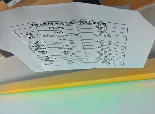 Xiaomi Redmi Note 5: слили ценник на смартфон в Китае – фото 3