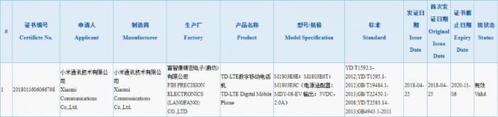 Xiaomi Redmi S2 получил сертификат 3С – фото 1