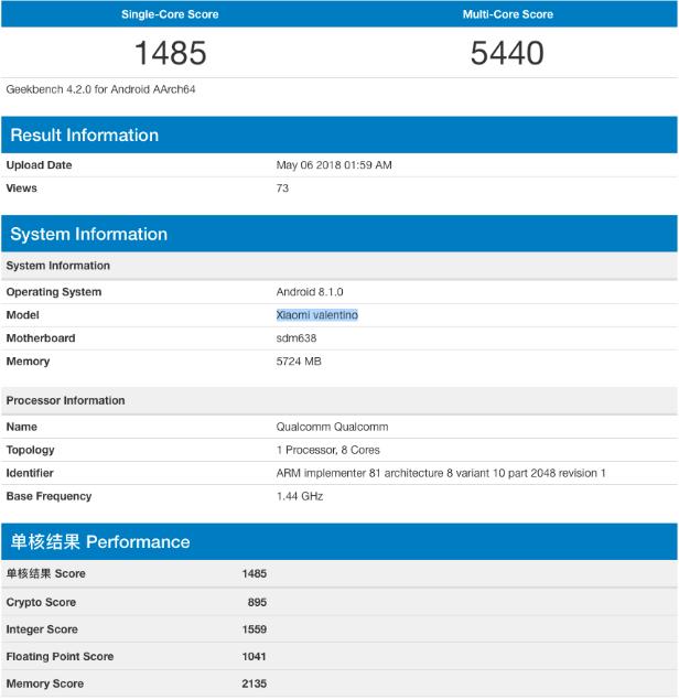 Неизвестный смартфон Xiaomi на базе Snapdragon 638 замечен в Geekbench – фото 2