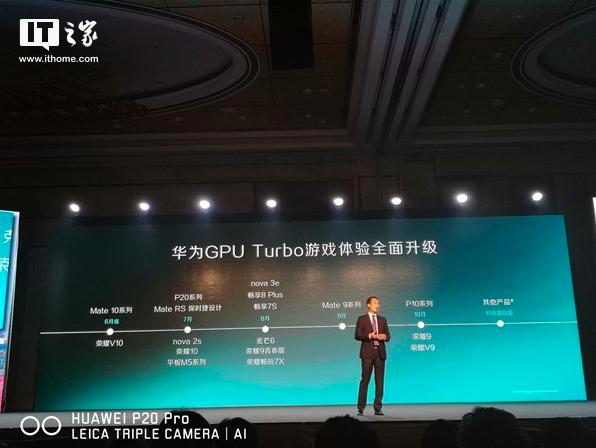 График выхода обновлений с технологией GPU Turbo для устройств Huawei и Honor – фото 1