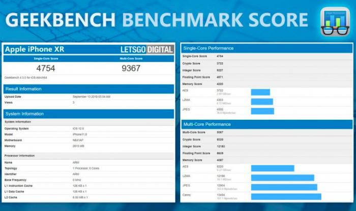 Geekbench рассказал больше об объеме оперативки и производительности iPhone XS Max и iPhone XR – фото 2