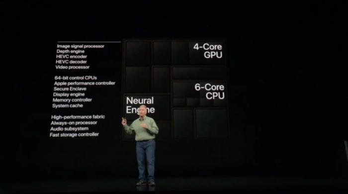 Насколько производительным оказался iPhone XS: тест AnTuTu – фото 1
