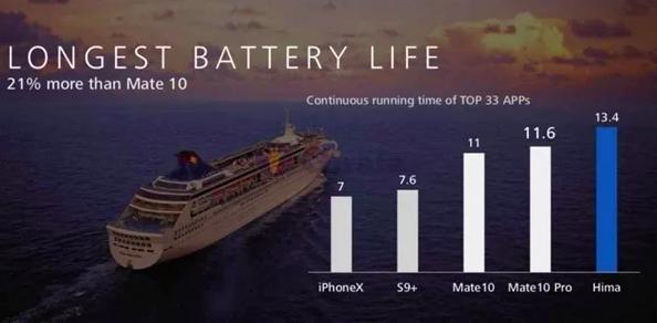 Huawei Mate 20 и Mate 20 Pro: досрочная масштабная утечка ключевых характеристик флагманов – фото 3