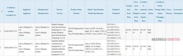 Первые подробности о Lenovo K5X – фото 1