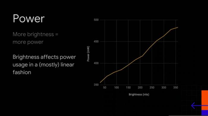 Темный режим в Android экономит заряд аккумулятора. Но не на всех смартфонах – фото 3