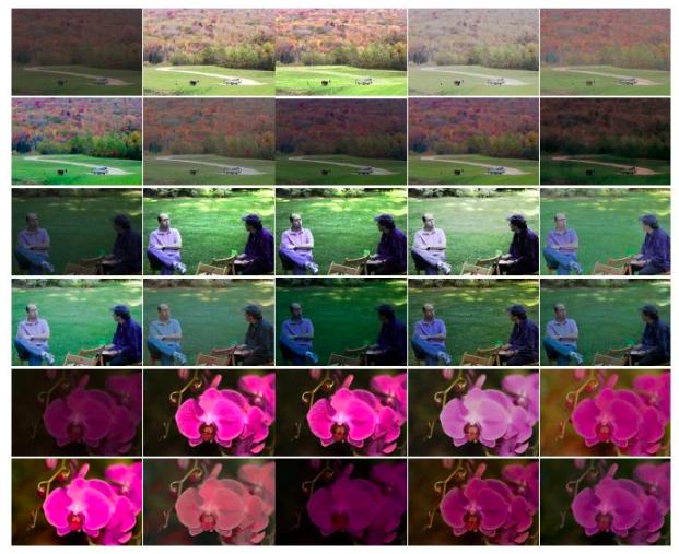 Технология «DeepExposure» — оружие Xiaomi для повышения качества снимков – фото 2