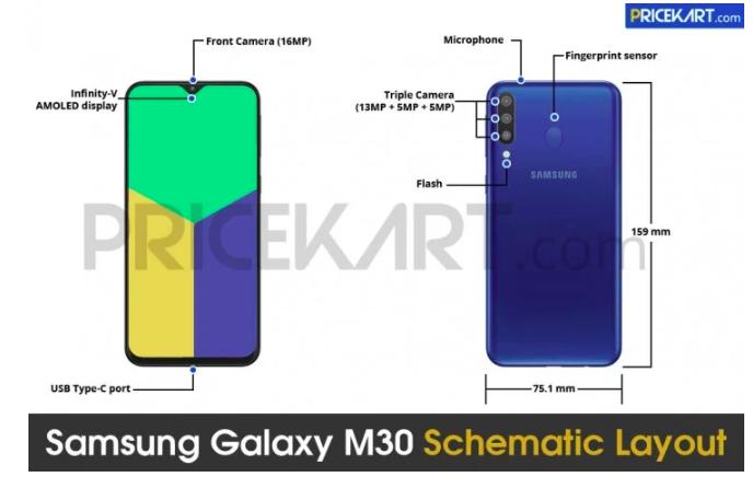 Рендер Samsung Galaxy M30 раскрывает его дизайн – фото 2