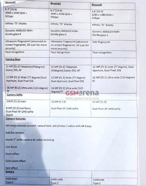 Утекли спецификации семейства Samsung Galaxy S10 – фото 2