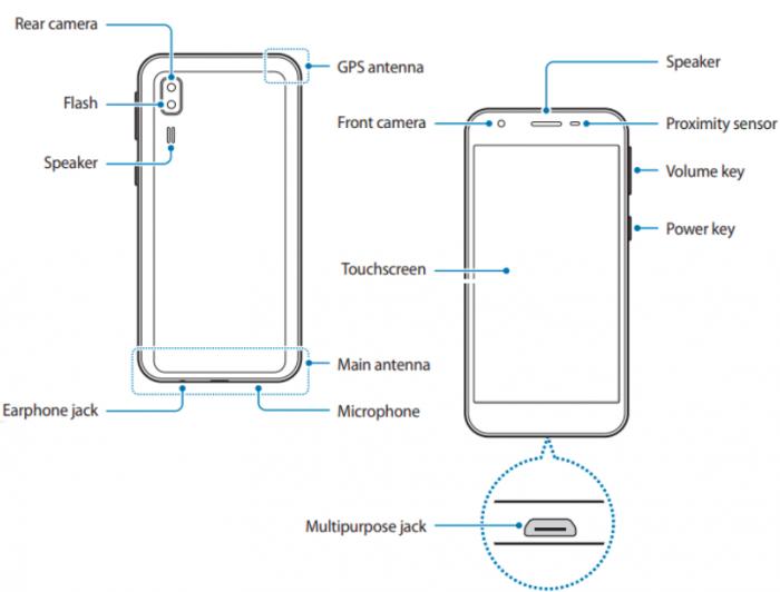 Стали известны характеристики Samsung Galaxy A2 Core с Android Oreo Go – фото 2