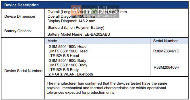 Samsung Galaxy A20e прошел сертификацию FCC – фото 3