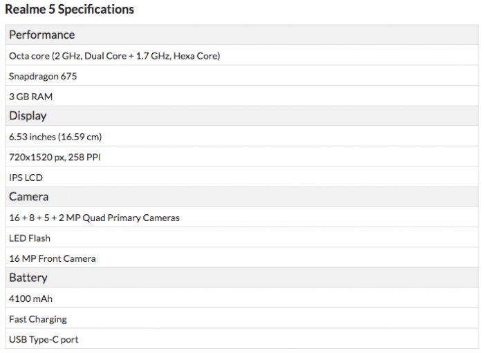 Озвучили ценник на Realme 5