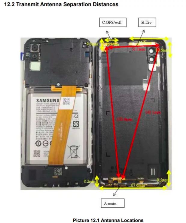 Samsung Galaxy A01: самый простой смартфон серии Galaxy A – фото 1