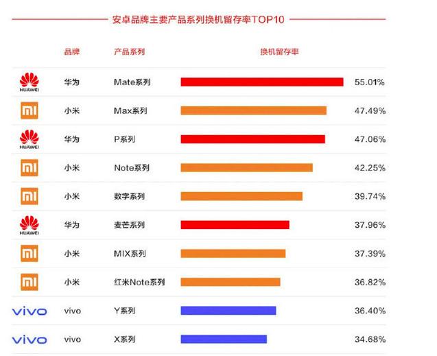 Вопреки ожиданиям. Redmi не выпустит продолжение серии Xiaomi Mi Max – фото 2