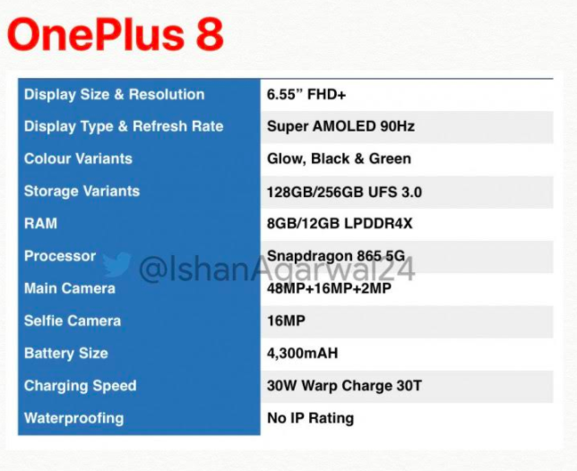 OnePlus 8 и OnePlus 8 Pro: чем схожи и чем отличаются – фото 3