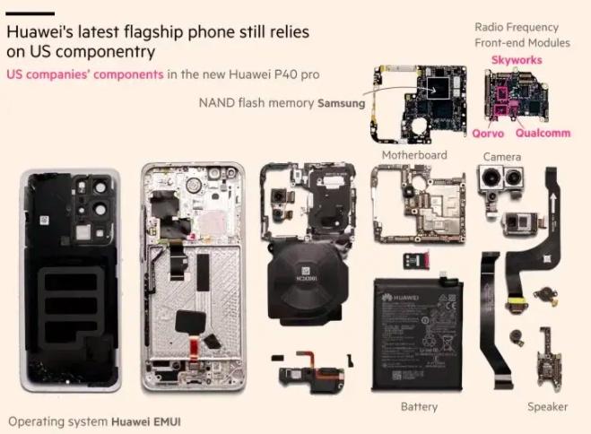 В Huawei P40 Pro найдены американские комплектующие – фото 2