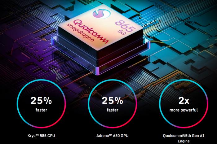Геймерский Red Magic 5G выходит на международный рынок
