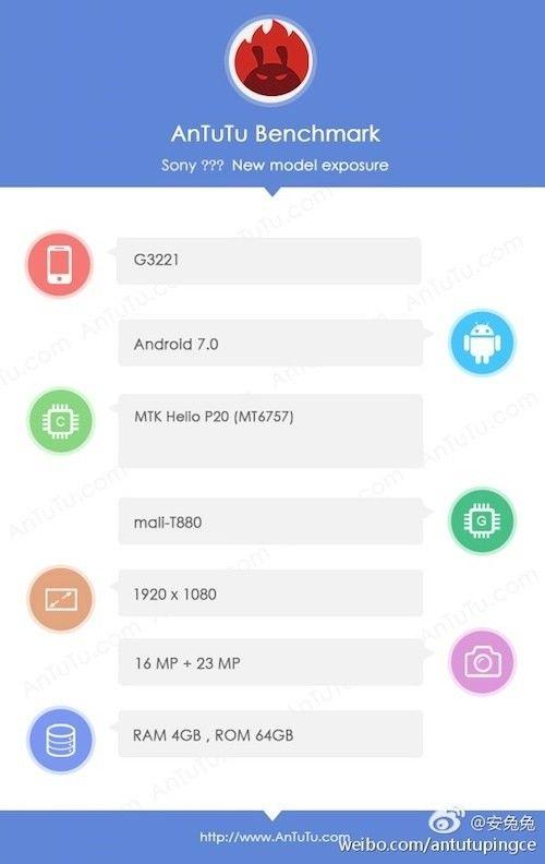 Xperia XA2 Ultra (G3221) обнаружен в AnTuTu и Xperia XA2 (G3112) показал себя на рендерах – фото 1