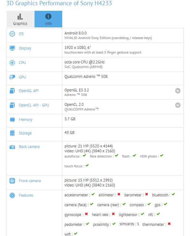 Sony готовит 6-дюймовый смартфон на базе Snapdragon 630 – фото 1