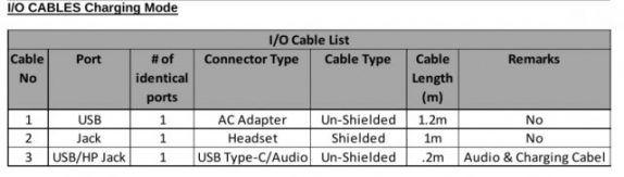 Sony прощается с 3,5 мм аудиоджеком – фото 3