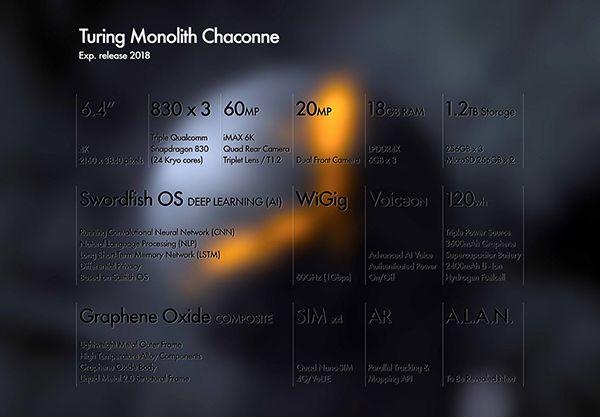 Turing Monolith Chacone - смартфон ближайшего будущего с 3-мя чипами Snapdragon 830 и 18 ГБ ОЗУ – фото 2