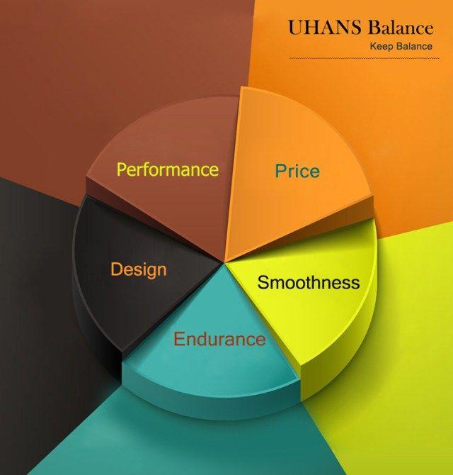 UHANS Balance: смартфон претендующий на звание самого гармоничного – фото 1